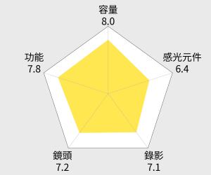 FUJIFILM X-M1(公司貨) 雷達圖