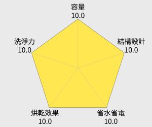 友情牌 三層紫外線烘碗機 (PF-631) 雷達圖