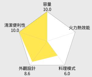 HITACHI日立 微波爐(MRO-MV260T) 雷達圖