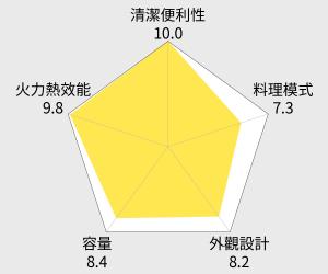 尚朋堂21公升專業用雙溫控烤箱(SO-3211) 雷達圖