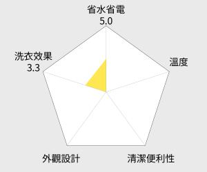 SAMPO聲寶 PICOPURE 15KG變頻洗衣機(ES-DD15P(K1)) 雷達圖