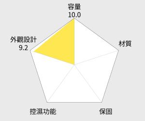 收藏家 電子防潮箱 - 114公升 (AX-106) 雷達圖
