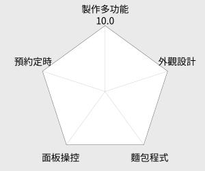 Panasonic國際牌 五段調節烤麵包機(NT-GP1T) 雷達圖