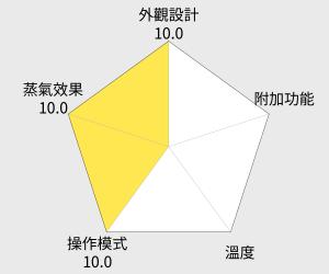 SAMPO 聲寶專業雙效蒸氣熨斗(AS-L1008SL) 雷達圖