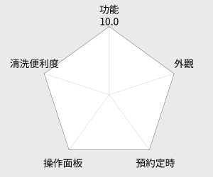 enegreen綠恩 日式五合一小巧電火鍋(KHP-520T) 雷達圖