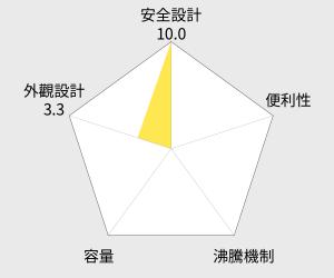 佳醫 超淨1.5公升保溫節能無縫電熱水壺 (KT-15) 雷達圖