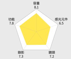 Nikon D7200 單機身(中文平輸) 雷達圖
