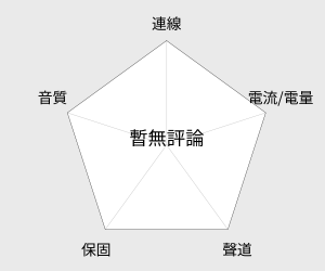 TOSHIBA東芝 手提音響 (TY-CRU12TW) 雷達圖