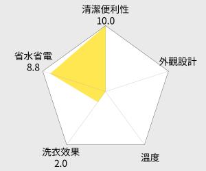 SAMPO 聲寶10公斤全自動單槽洗衣機ES-A10F(Q) 雷達圖