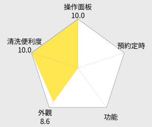 ZOJIRUSHI 象印豪熱羽釜 IH 壓力6人份電子鍋(NP-BSF10) 雷達圖