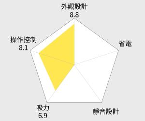 IRIS OHYAMA IC-FAC2 超輕量除蟎吸塵器 雷達圖