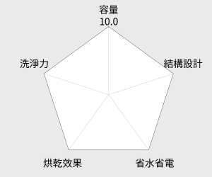 友情牌 三層紫外線烘碗機 (PF-6168) 雷達圖