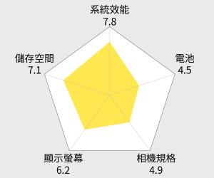 SAMSUNG GALAXY Note 5 智慧型手機(64GB) 雷達圖