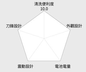 普騰時尚電動刮鬍刀(PPA-B02) 雷達圖
