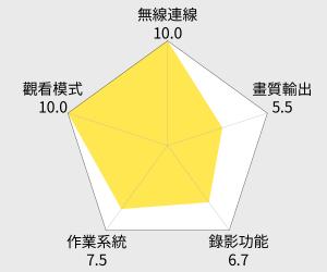 Lantic喬帝 彩虹奇機 Android 智慧電視盒(UHD-K2) 雷達圖