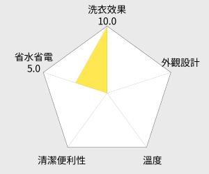Panasonic 國際牌 14kg ECONAVI洗脫烘滾筒洗衣機 (NA-V158DDH) 雷達圖