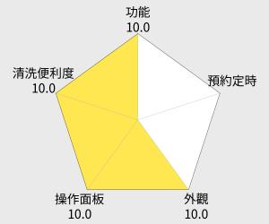 kolin 歌林健康無油空氣炸鍋 (NJP-RD1000) 雷達圖
