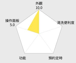 KRIA可利亞 4.5公升隔層式鴛鴦/電火鍋 (KR-845) 雷達圖