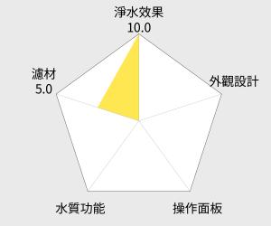 愛惠浦 智能雙溫廚下型冷熱飲水設備(HS-288) 雷達圖