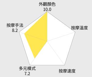 NIKKO日光 零重力按摩椅(NI-6100) 雷達圖