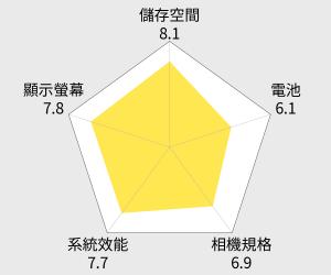 SUGAR Y7 MAX 5.5吋四核智慧機 雷達圖