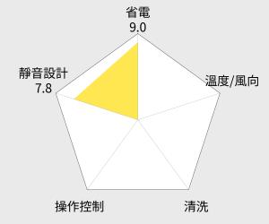MITSUBISHI 三菱 霧之峰 變頻冷暖分離式冷氣 - 5-6坪 (MSZ-FH35NA) 雷達圖