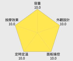 Tokuyo 恆溫智能SPA泡腳機 (TF-708) 雷達圖