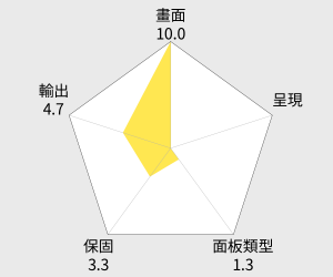 ACER 宏碁 24型 IPS 薄邊框電腦螢幕 (SA240Y) 雷達圖