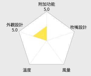 PHILIPS飛利浦 多功能鼻毛刀(NT9110) 雷達圖
