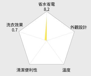 TOSHIBA 10公斤直驅變頻洗衣機 AW-DC1150(CG) 雷達圖