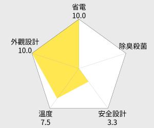 TECO東元 142公升單門冷凍櫃(RL1481W) 雷達圖