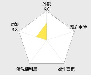 TATUNG大同 複合料理無水鍋(TSB-3016EA) 雷達圖