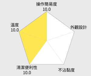 Cuisinart美膳雅 多功能燒烤/煎烤盤 (GR-4NTW) 雷達圖