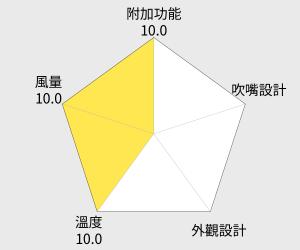 達新沙龍級專業吹風機(TS-52) 雷達圖