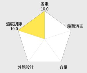 JINKON 晶工牌 省電奇機光控溫熱全自動開飲機 (JD-3713) 雷達圖
