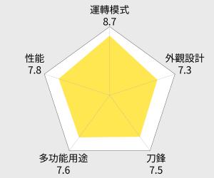 貴夫人 Mini 生機精華萃取機 - Hello Kitty 特仕版 (LS-86) 雷達圖