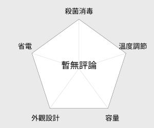 元山全開水溫熱開飲機 (YS-812DW) 雷達圖