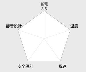 聯統 手提式鹵素電暖器(LT-669) 雷達圖