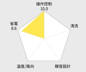 HERAN 禾聯13-15坪窗型豪華系列空調(HW-72P) 雷達圖