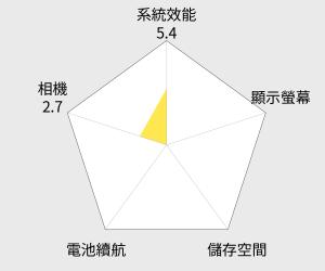 ASUS華碩 MeMO Pad7平板電腦 ME176CX (8GB/WIFI) 雷達圖