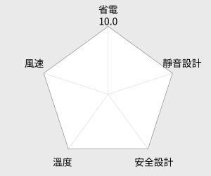 百威 14吋立扇 (FR-14119) 雷達圖