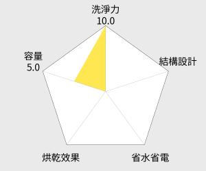 喜特麗懸掛式60CM臭氧型塑膠筷架烘碗機(JT-3760Q) 雷達圖