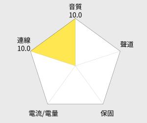 Ergotech人因科技 Home Link NFC藍牙無線數位音響(SB3004Y) 雷達圖