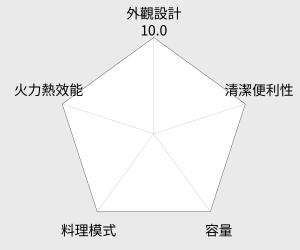 Toffy 經典電烤箱 (K-TS1) 雷達圖
