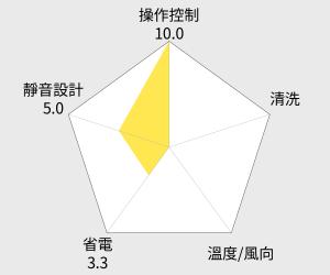 北極熊 FUJITSU富士通冷氣遙控器 (AI-F2) 雷達圖