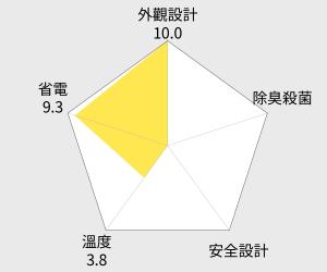 TECO 東元130公升雙門冰箱(R1302W) 雷達圖
