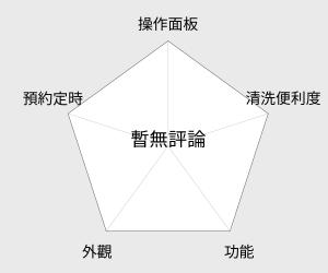 SAMPO聲寶 超薄不挑鍋電陶爐(KM-SG12P) 雷達圖