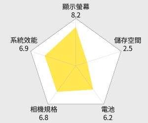 Huawei Y6 5吋四核心智慧型手機(8G) 雷達圖