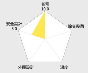 HITACHI日立 420L 五門超變頻冰箱(RS42EMJ) 雷達圖