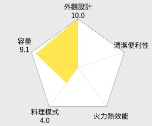 尚朋堂32公升多功能旋風大烤箱有現貨(SO-9132) 雷達圖